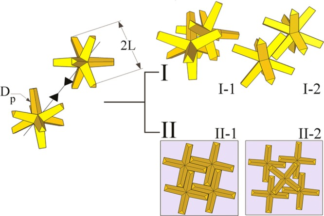 Sketches show the self-assembly of octapodal nanoparticles.