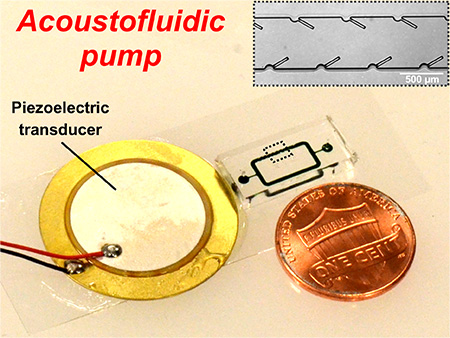 Acoustofluidic pump for lab-on-a-chip.
